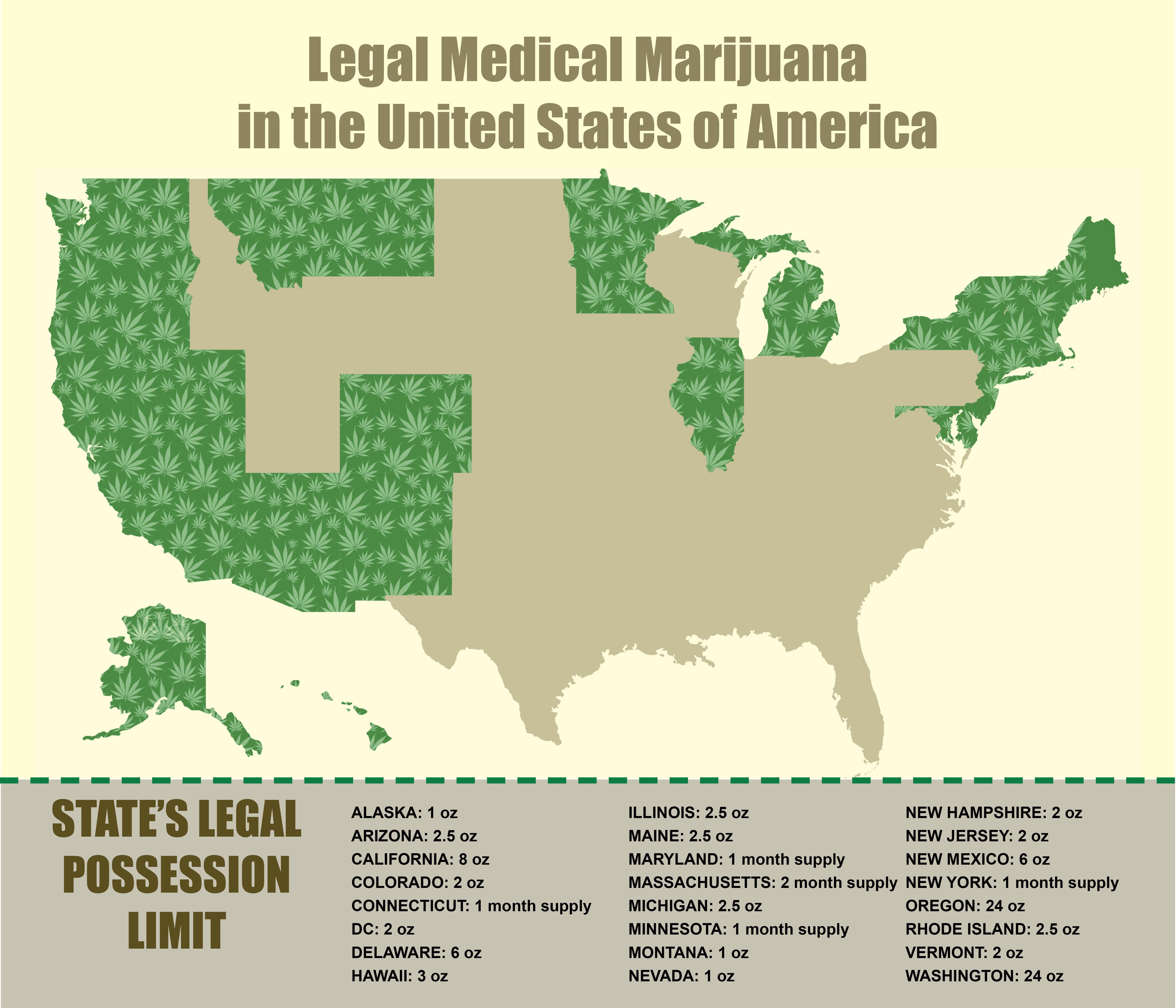 navigating the pot hole of tenants medical marijuana accommodation requests under the fha offit kurman