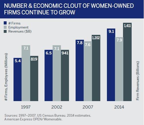 Read-Delete-women-business