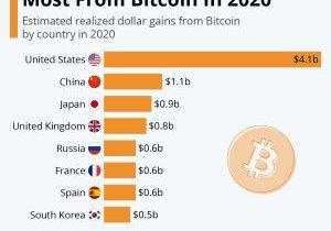 Bitcoin_061421-Readshare