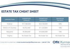 Estate Tax Cheat Sheet-012820-1