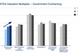 High Multiples for Gov Contractors