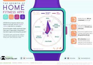 Home-fitness-apps-OC_v2-2