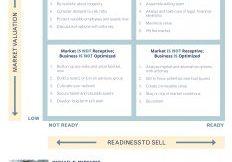 Selling Business Quarants_100518