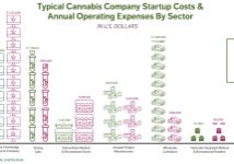 Startup and Operating Costs Infographic_120418