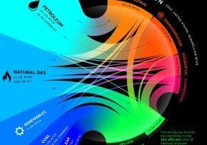 U.S.-Energy-Graphic-10