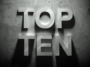 Top ten text with shadow, word background