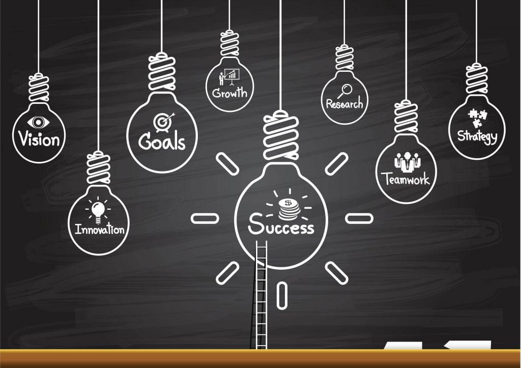 Success idea in bulb shape as inspiration